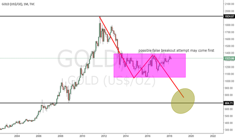 GOLD: sell your golden rings