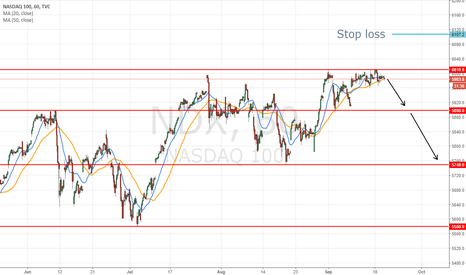 NDX: entering short for a first correction