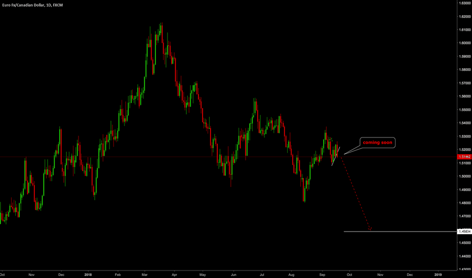 EURCAD: We are looking at the down move for EURCAD keep an eye on this