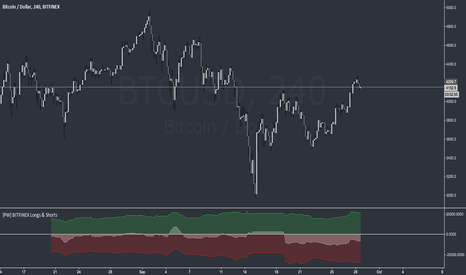 tradingview paieška btc trumpas arba ilgas bitfinex