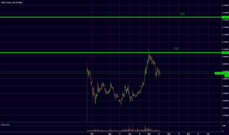 TRXUSD: TRX/USD