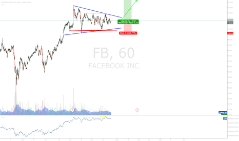 FB: We are looking for continuation