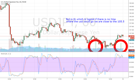 USDJPY: Who's that trading big volume at the same time daily ? BOJ