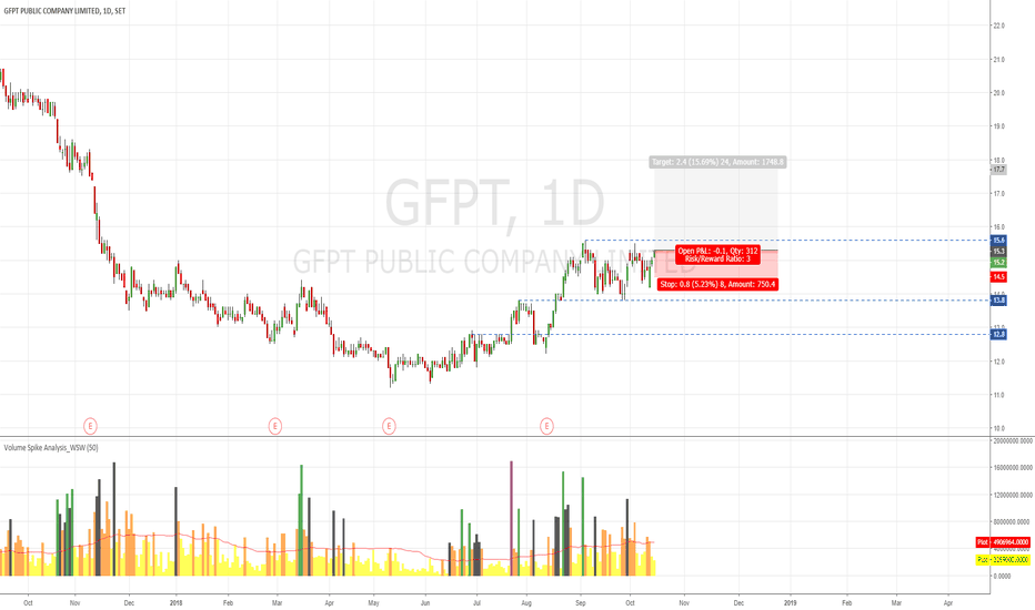 GFPT: GFPT Action Plan Maybe Up to 17.70 Baht