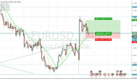 EURUSD: EURO to push further