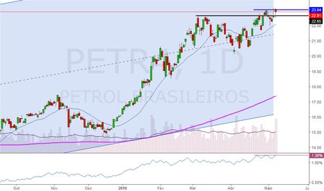 PETR4: Petrobrás tem projeção positiva, mas sem a ajuda do mercado!