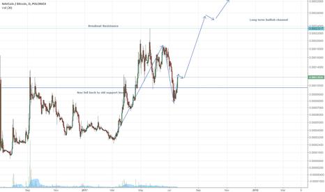 NAVBTC: NAV back on track?