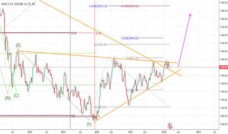 XAUUSD: Analisis Oro Semanal