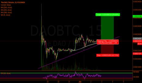 DAOBTC: The DAO - BTC