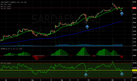 SARDAEN: sarda energy...one cant miss this bull rally.