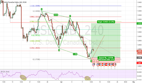 USDCAD: BUY OPPORTUNITY