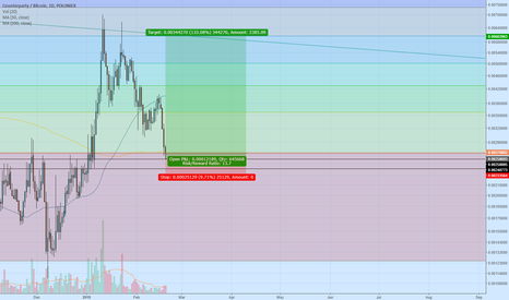 XCPBTC: Long on strong support line