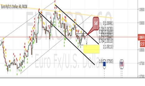 EURUSD: EUR-USD.