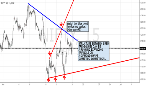 NIFTY: NIFTY AT IMPORTANT LEVELS