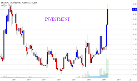 BEPL: BEPL - Investment Stock!