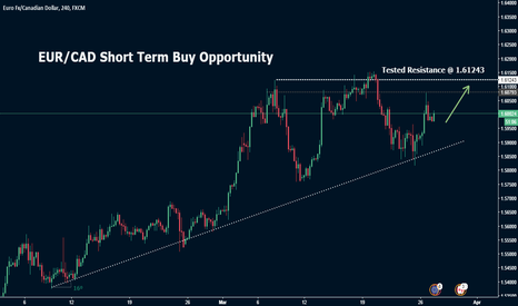 EURCAD: EUR/CAD Buy Opportunity