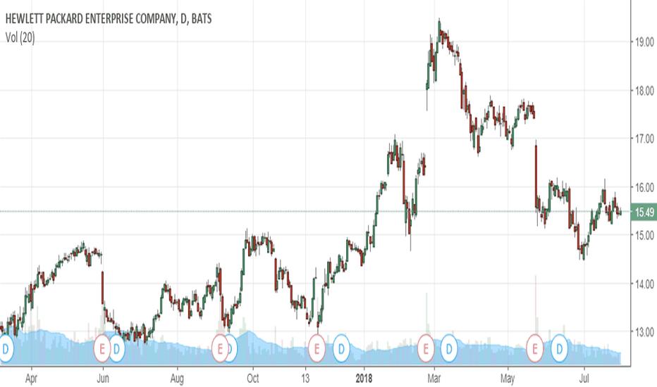 HPE: Large Cap Tech Stocks