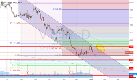 VTNR: Stuck in downward channel...