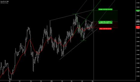 E6M2014: Euro heading to 1.40