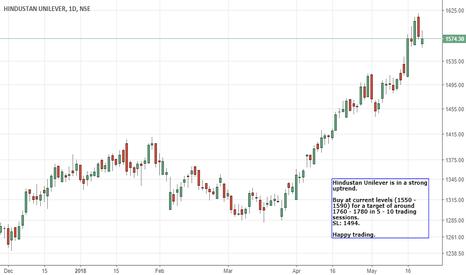 HINDUNILVR: Short term Trading idea - HINDUNILVR - Long