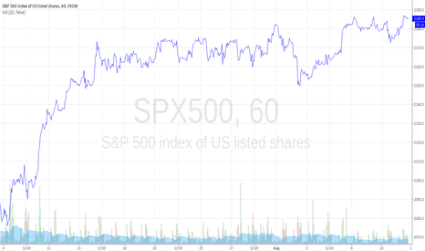 SPX500: bla