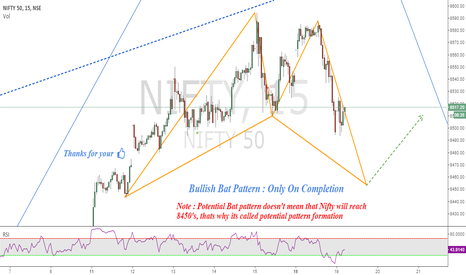 NIFTY: Nifty : Potential Bullish Bat Formation - Long @ 8450's