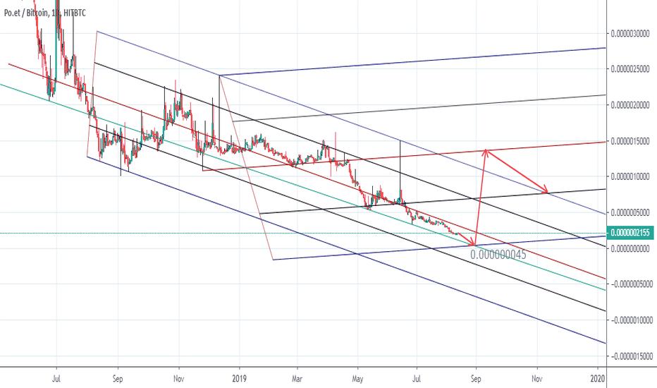 POEBTC Charts and Quotes — TradingView