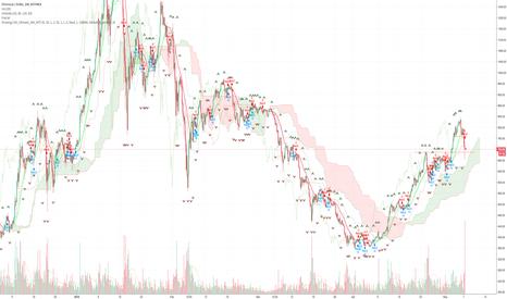 ETHUSD: $ETH - SEC FUD Good Buying Opportunity!