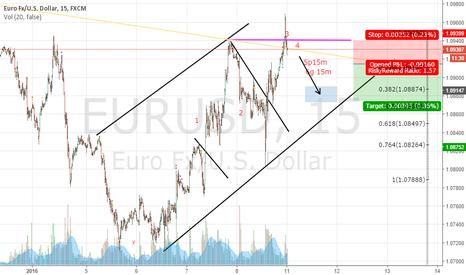 EURUSD: EUR-USD short.