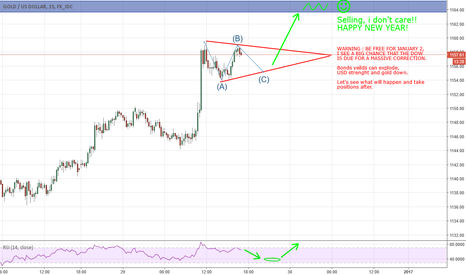 XAUUSD: End of the year on GOLD