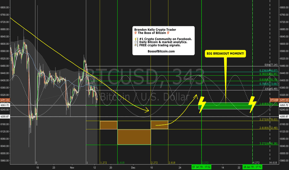 BTCUSD: January 2019 will be EPIC for #Bitcoin #Cryptocurrency #Crypto