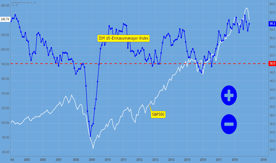 MAN_PMI: Weltkonjunktur bleibt unter Dampf