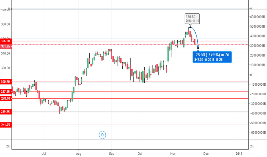 ICICIBANK: ICICI BANK SUPPORT ZONE