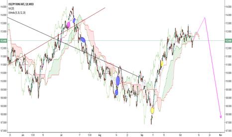 USDJPY: USD/JPY Fixing Rate Gap