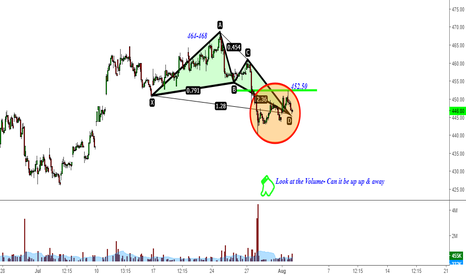 TATAMOTORS: TataMotors - Returning back after 464 with Butterfly & Volumes