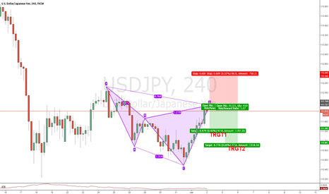 USDJPY: USDJPY SELL Cypher