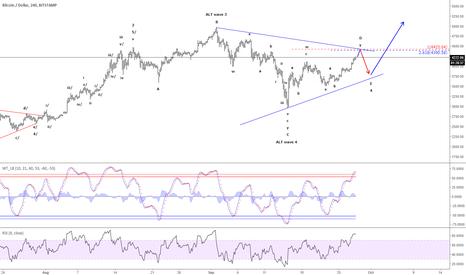 BTCUSD: Bitcoin - Target area for wave D seen between 4,390 - 4,425