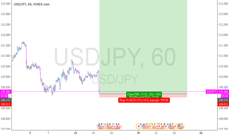 USDJPY: USDJPY - good opportunity to buy