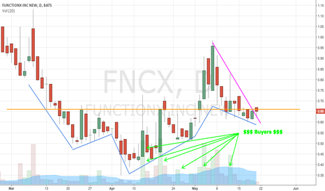 FNCX: Function Junction