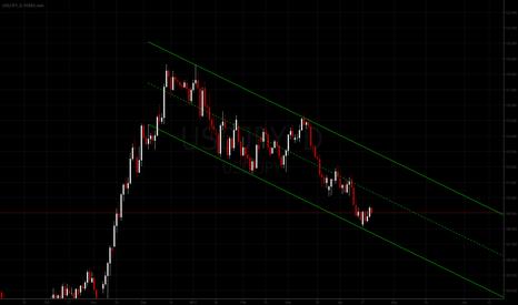 USDJPY: Dollar Yen: Channel Lines