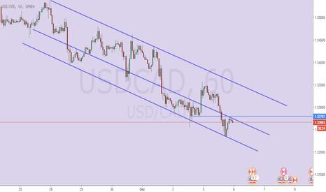 USDCAD: USD/CAD - Canal de baixa