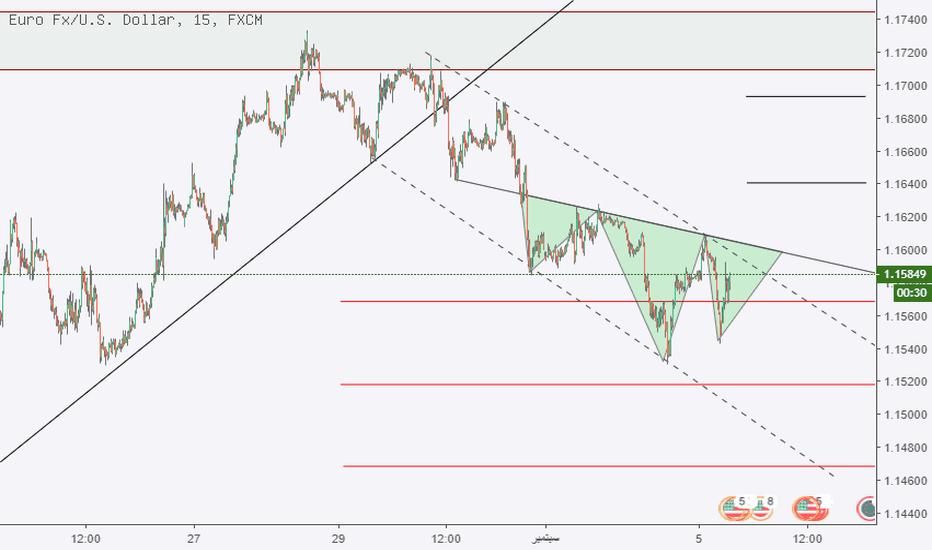 EURUSD: اليورو دولار : هل سنري صعود أخر لليورو ؟