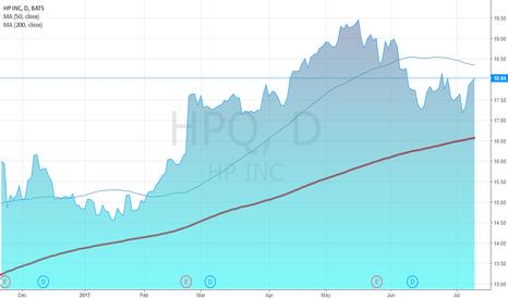 HPQ: HPQ UPDATE