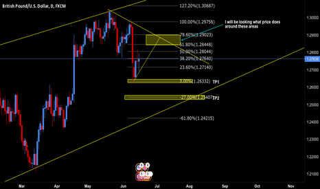 GBPUSD: GBPUSD POTENTIAL UPCOMING MOVES