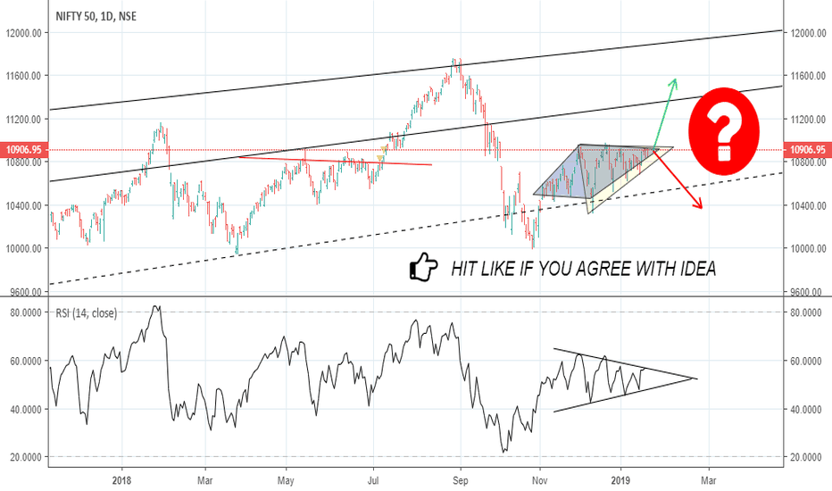NIFTY: DECISIVE POINT ? @NIFTY with a DIAMOND & TRIANGLE