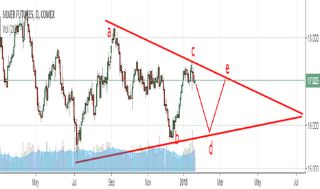 SI1!: silver in a coil or symmetrical triangle