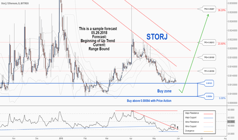 STORJETH: There is a possibility for the beginning of uptrend in STORJ