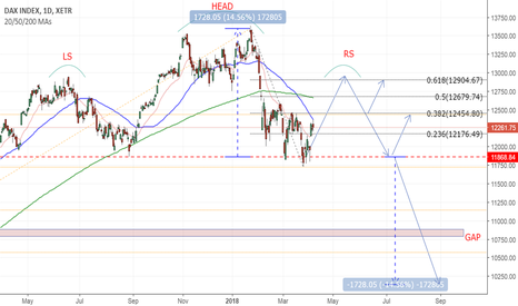 DAX: DAX possible scenarios