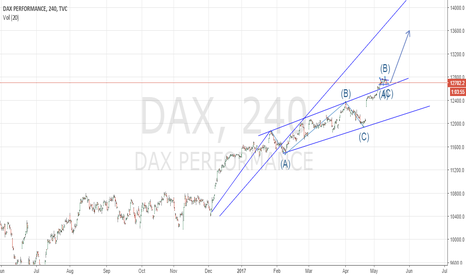 DAX: ABC