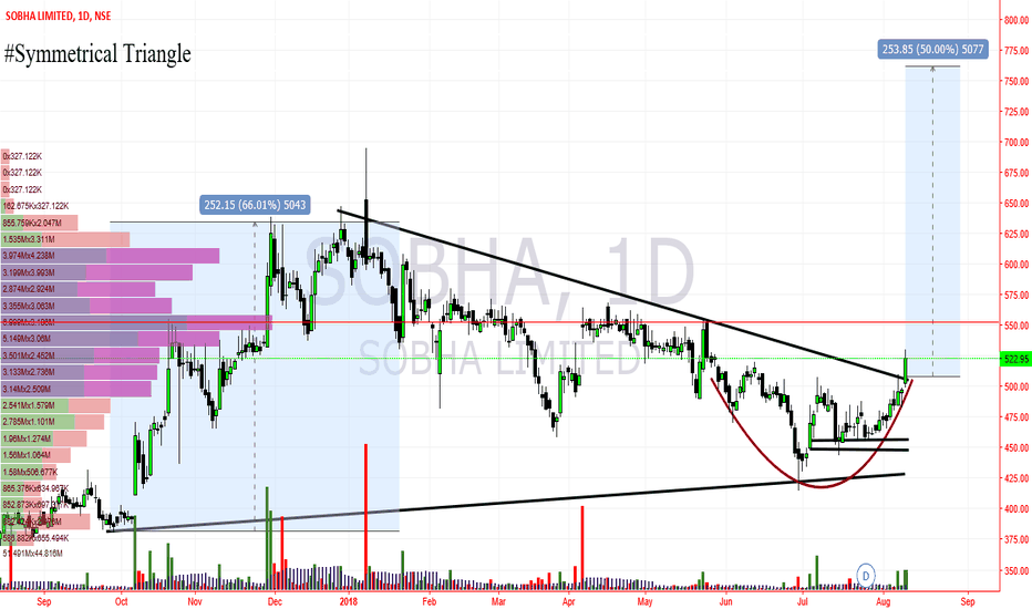 SOBHA: Sobha- Symmetrical Triangle pattern